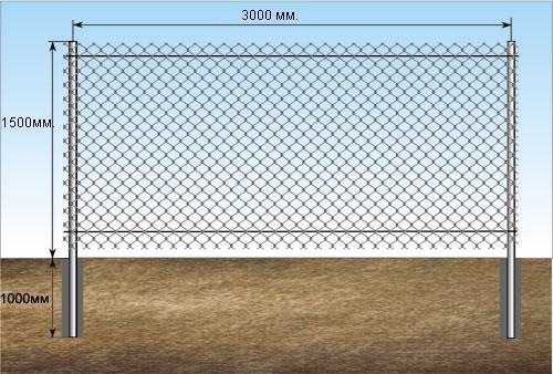 Как сделать забор на даче или приусадебном участве