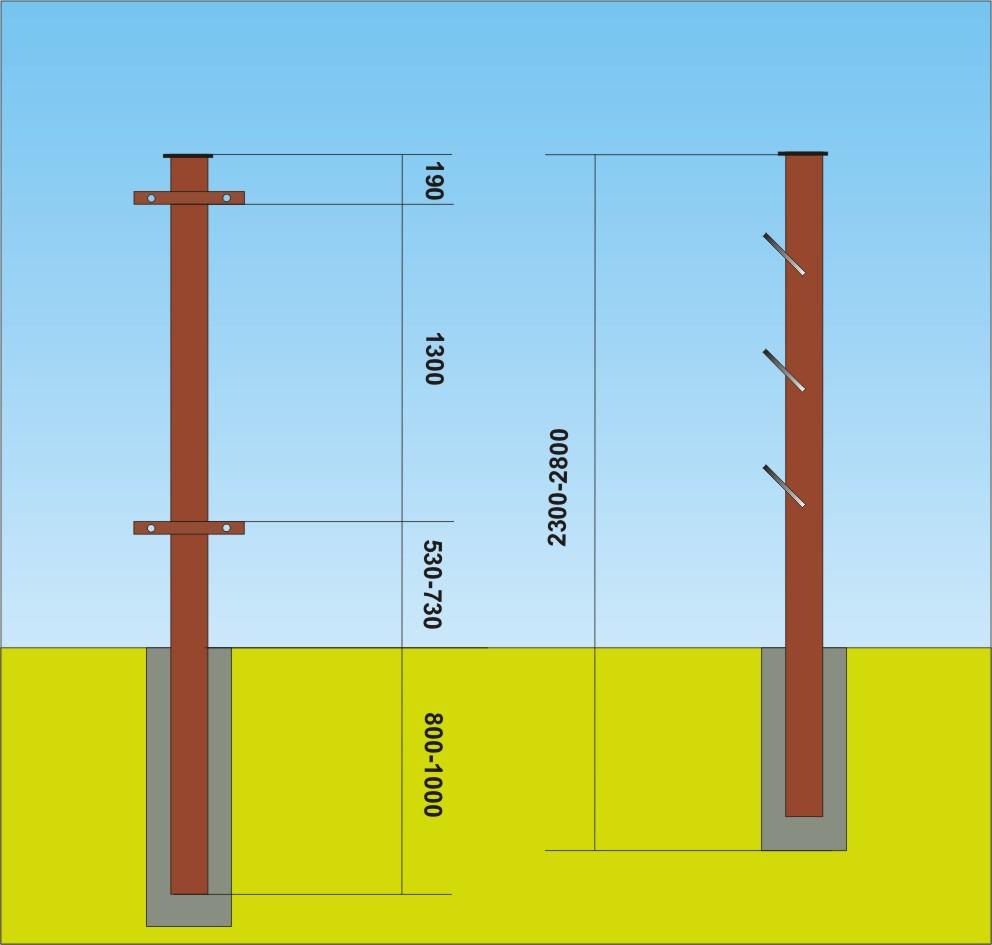 стоимость квадратного столба на забор 100 образом